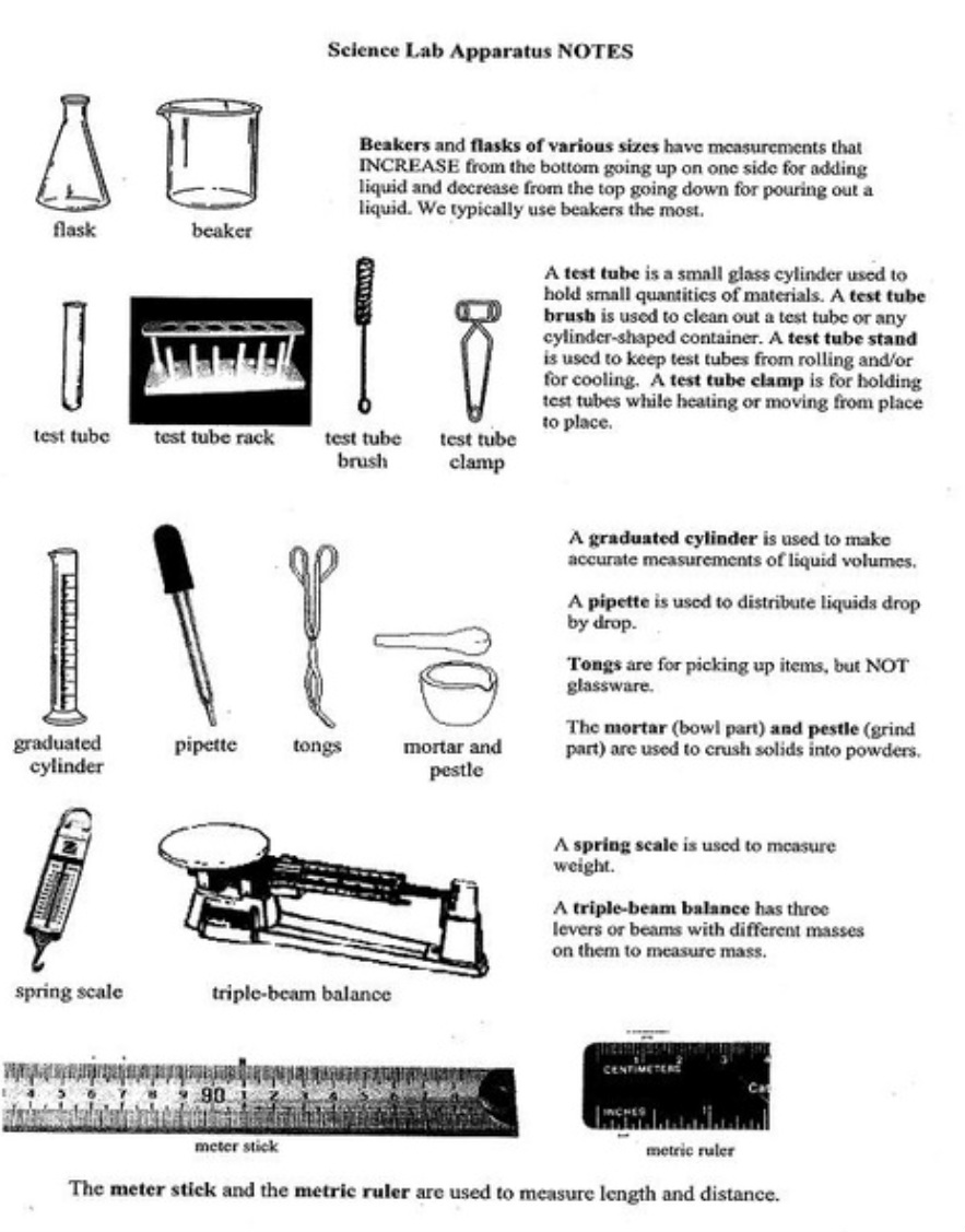 Science Lab Apparatus Notes